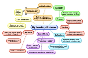 jewellery-business-1-page-plan-copy